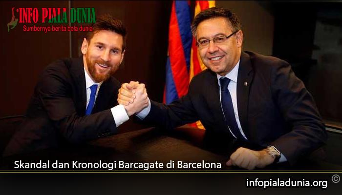 Skandal-dan-Kronologi-Barcagate-di-Barcelona